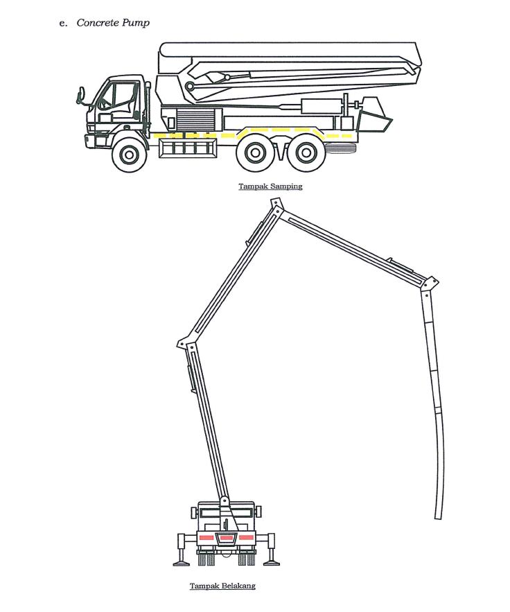 stiker pemantul cahaya tambahan pada Concrete Pump