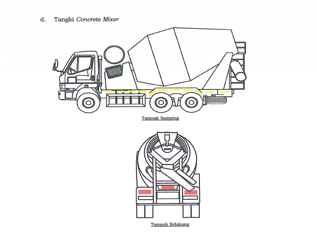 Cara Pemasangan stiker pemantul cahaya tambahan pada Concrete Mixer
